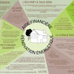 miniature-brocure-aide-financiere-renovation-energetique-menuiserie-bitsch-alsace-charpente-willemann