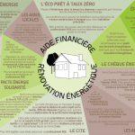 miniature-brocure-aide-financiere-renovation-energetique-menuiserie-bitsch-alsace-charpente-willemann